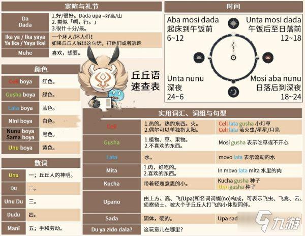 《原神》丘丘人語言翻譯對照表一覽