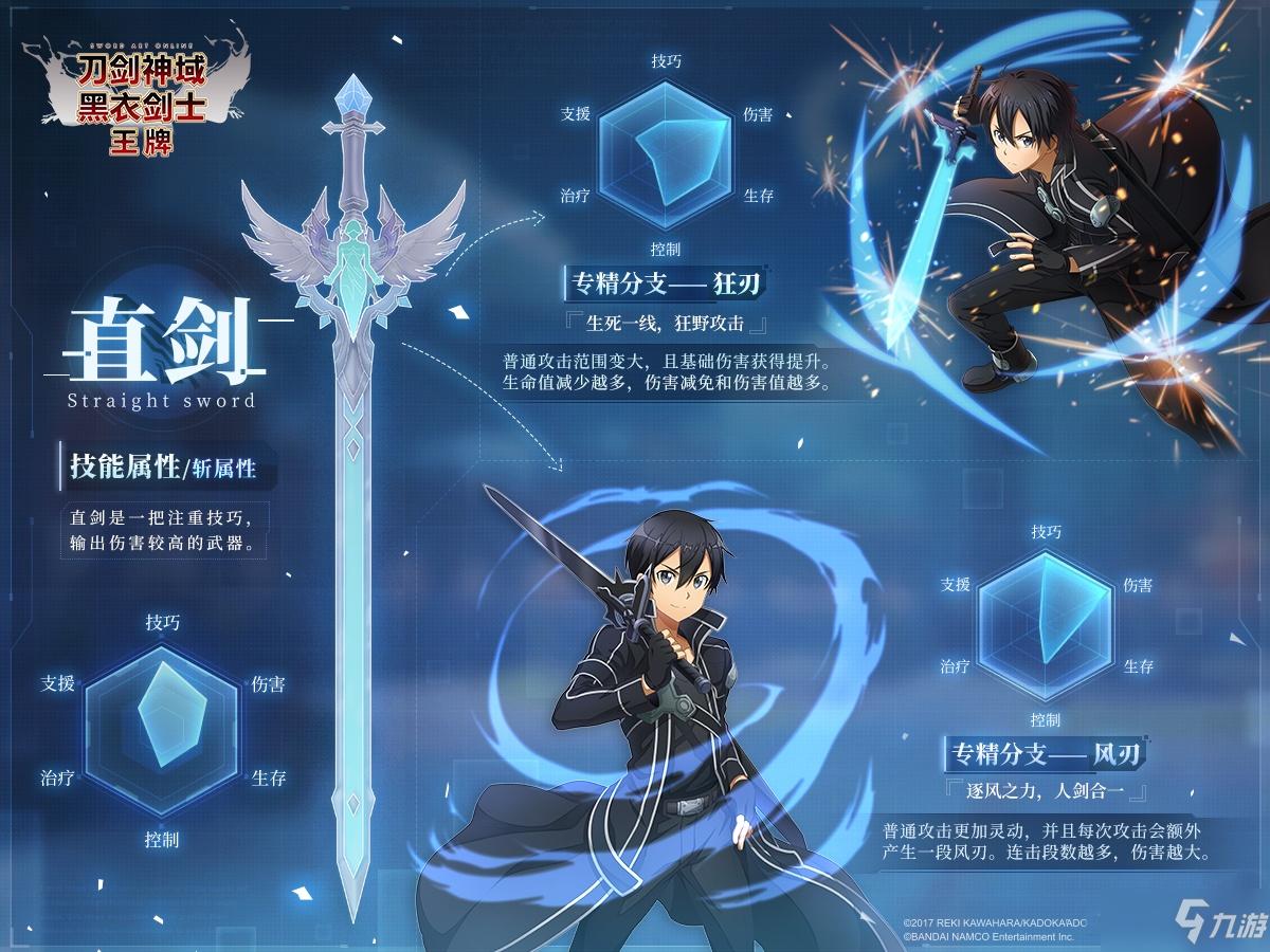 《刀劍神域黑衣劍士王牌》單手劍職業全面攻略