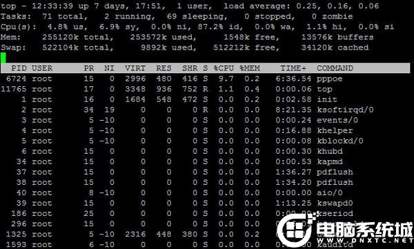 Linux系統下使用工具調試網絡性能的解決方法