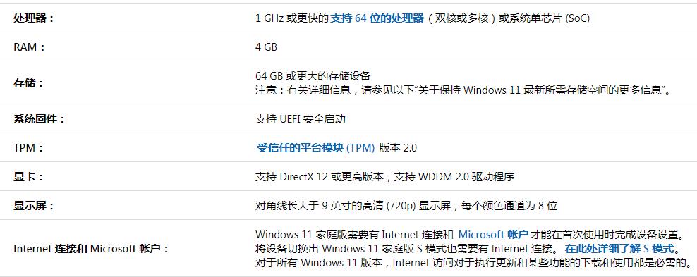 windows11最低要求配置