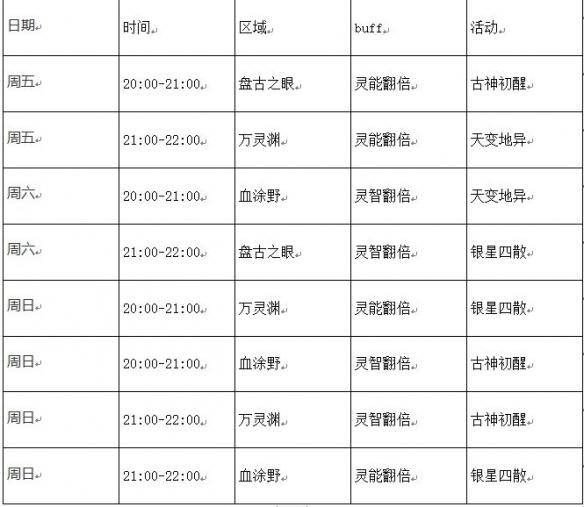 《妄想山海》9月9日更新預告 混沌戰場活動金秋減負